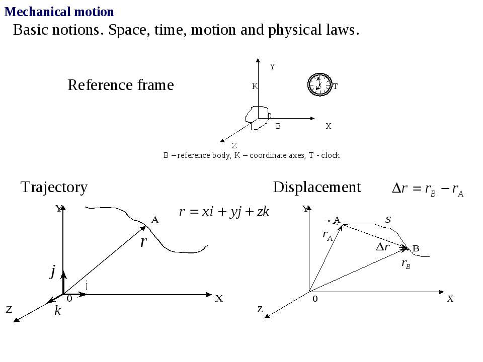 Mechanical motion Basic notions. Space, time, motion and physical laws. Refer...