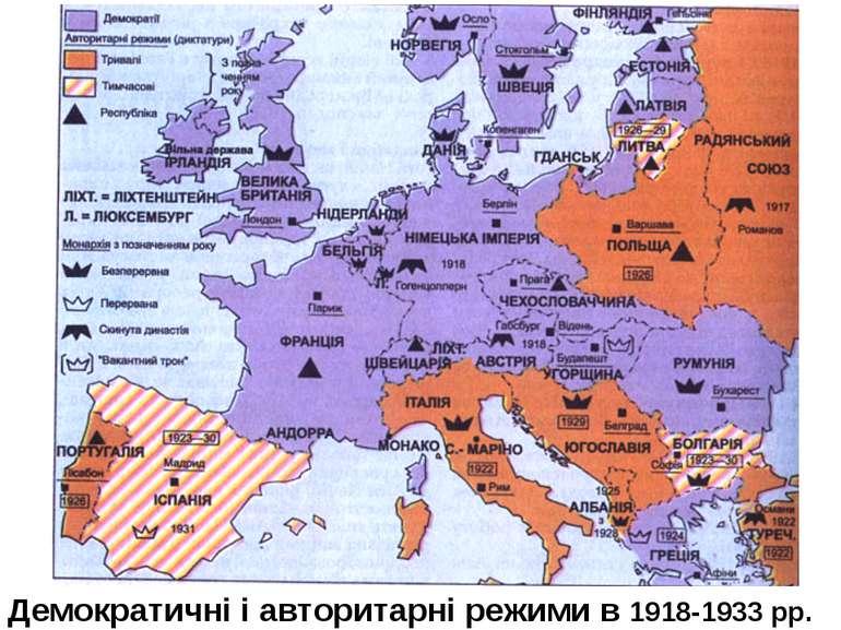 Демократичні і авторитарні режими в 1918-1933 рр.