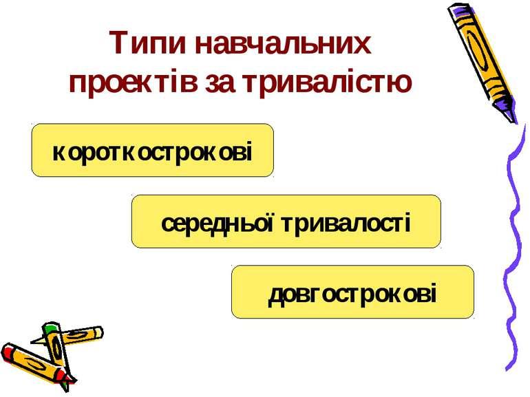Типи навчальних проектів за тривалістю середньої тривалості довгострокові кор...