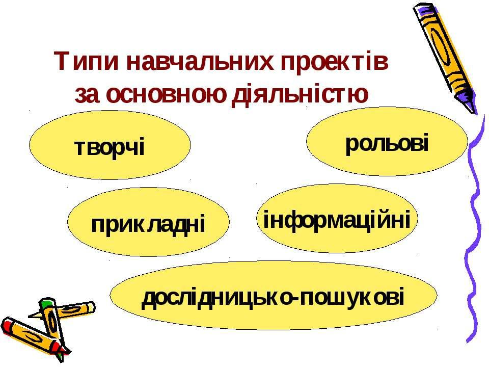 Типи навчальних проектів за основною діяльністю дослідницько-пошукові приклад...
