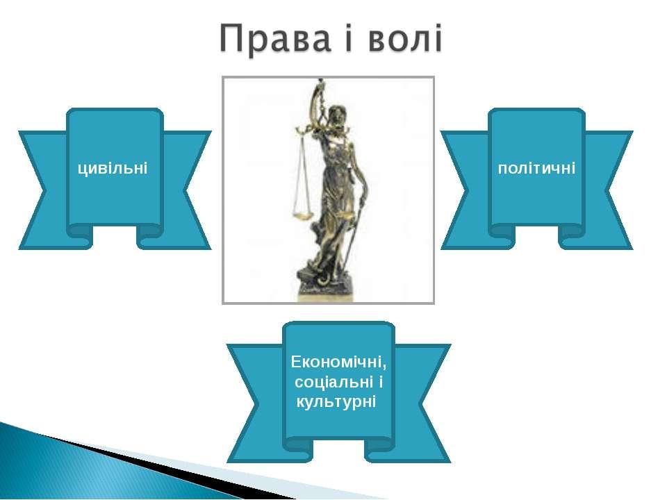 цивільні Економічні, соціальні і культурні політичні