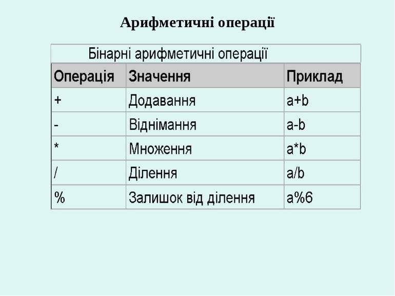 Арифметичні операції