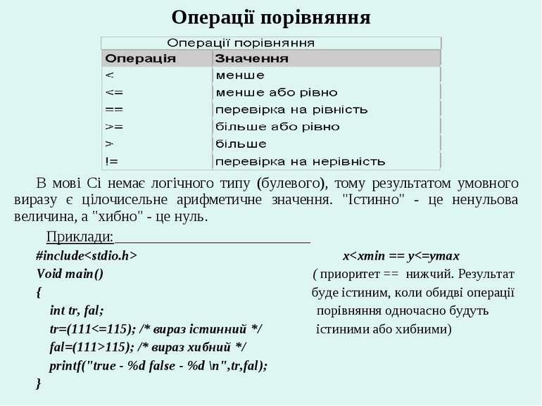 Операції порівняння В мові Сі немає логічного типу (булевого), тому результат...