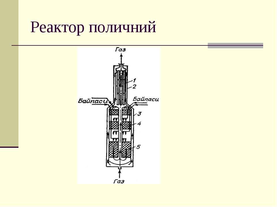 Реактор поличний