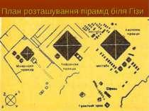 План розташування пірамід біля Гізи