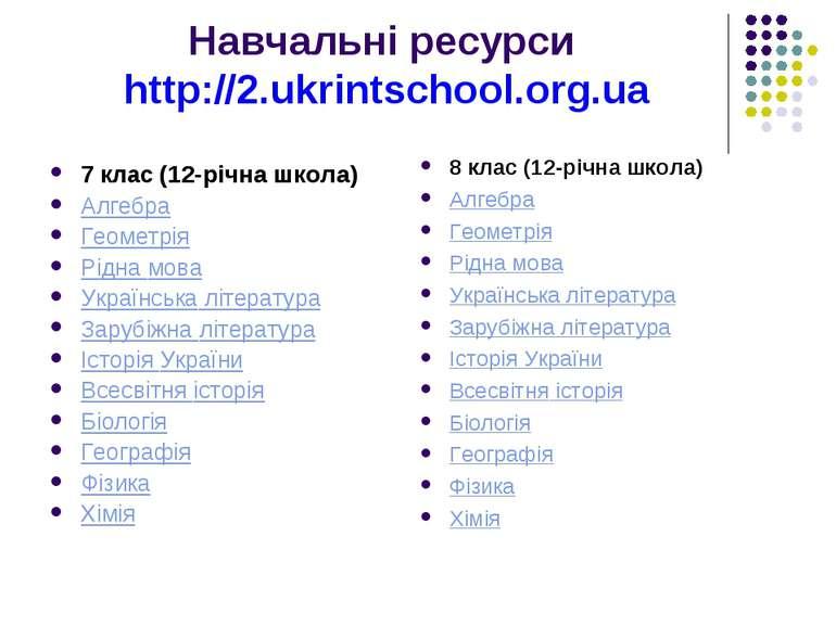 Навчальні ресурси http://2.ukrintschool.org.ua 7 клас (12-річна школа) Алгебр...