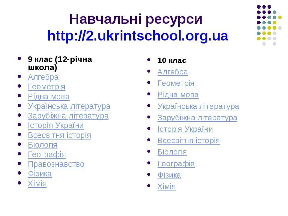Навчальні ресурси http://2.ukrintschool.org.ua 9 клас (12-річна школа) Алгебр...