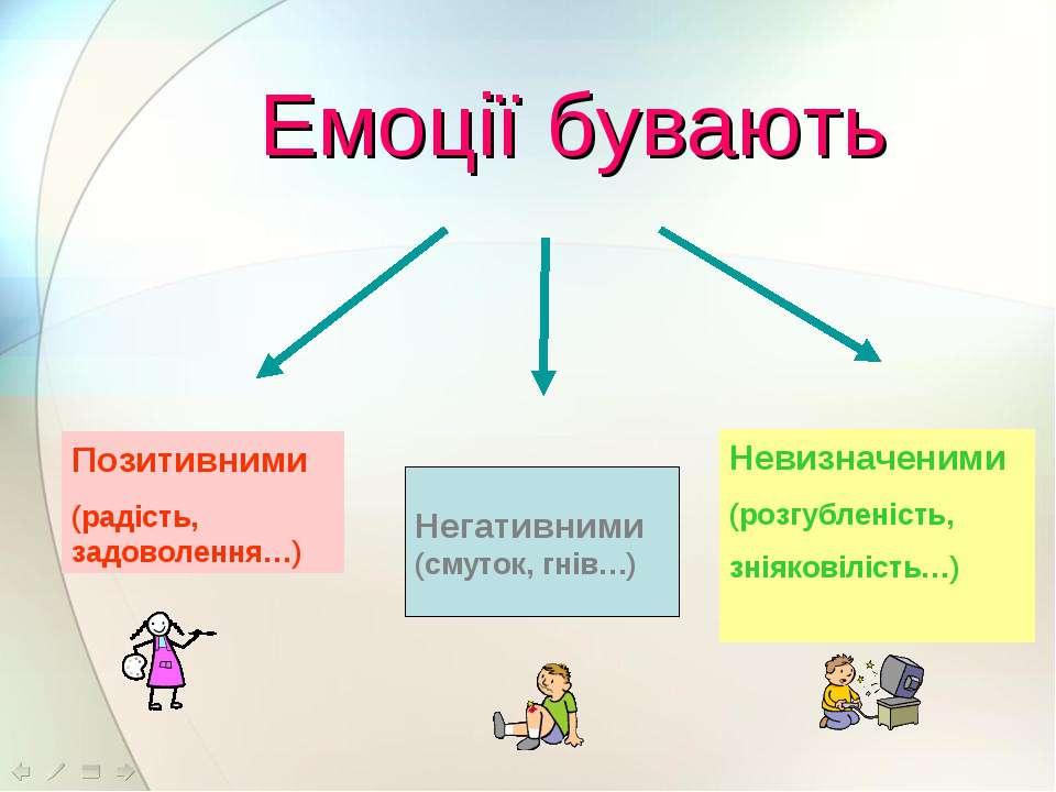 Емоції бувають Позитивними (радість, задоволення…) Негативними (смуток, гнів…...