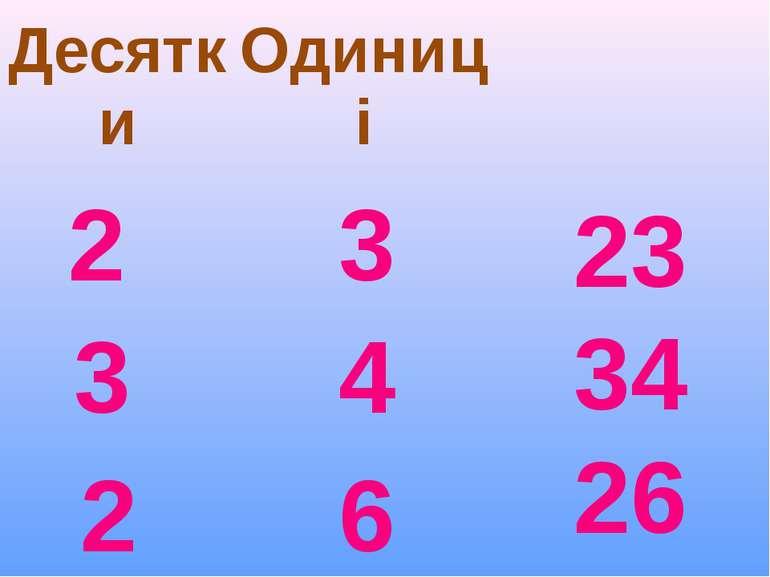 23 34 26 2 3 3 4 2 6 Десятки Одиниці
