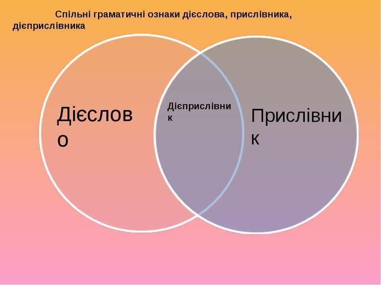 Дієслово Прислівник Дієприслівник Спільні граматичні ознаки дієслова, прислів...