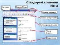 Стандартні елементи вікна Заголовок Кнопки керувань Панель Меню Панель інстру...