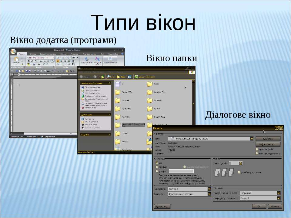 Типи вікон Вікно додатка (програми) Вікно папки Діалогове вікно