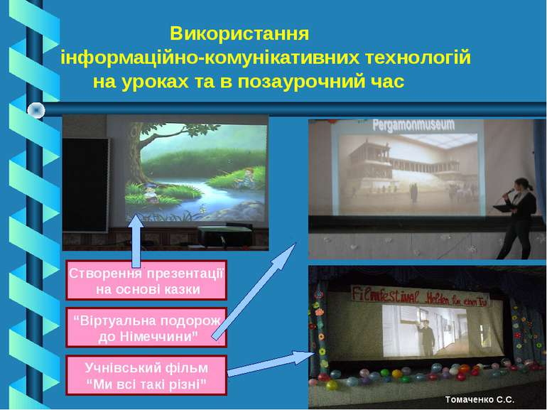 Використання інформаційно-комунікативних технологій на уроках та в позаурочни...