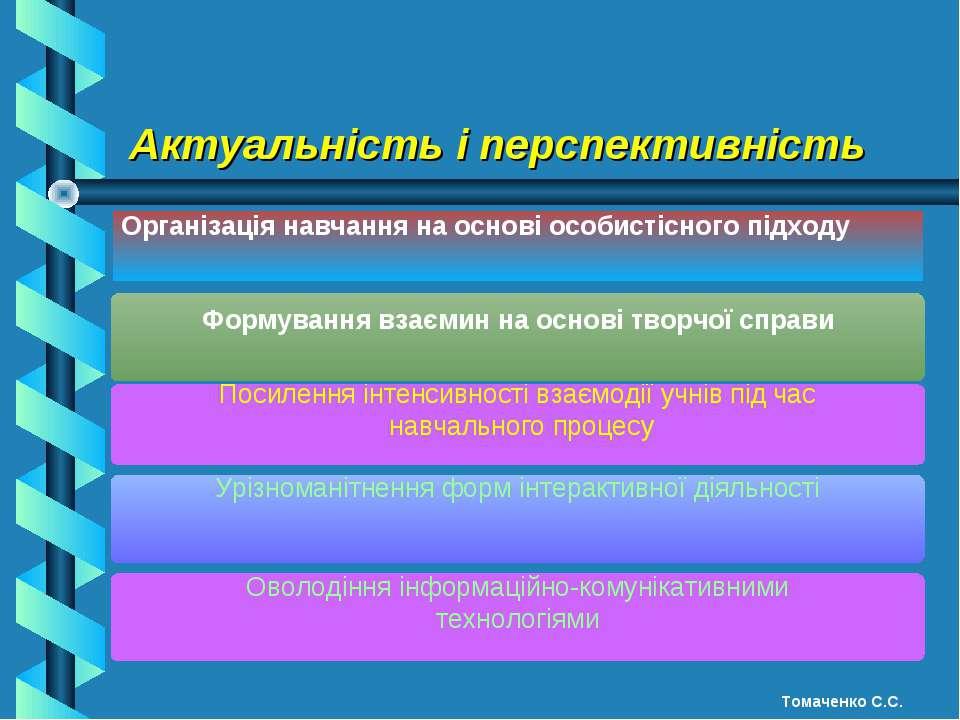 Актуальність і перспективність Організація навчання на основі особистісного п...