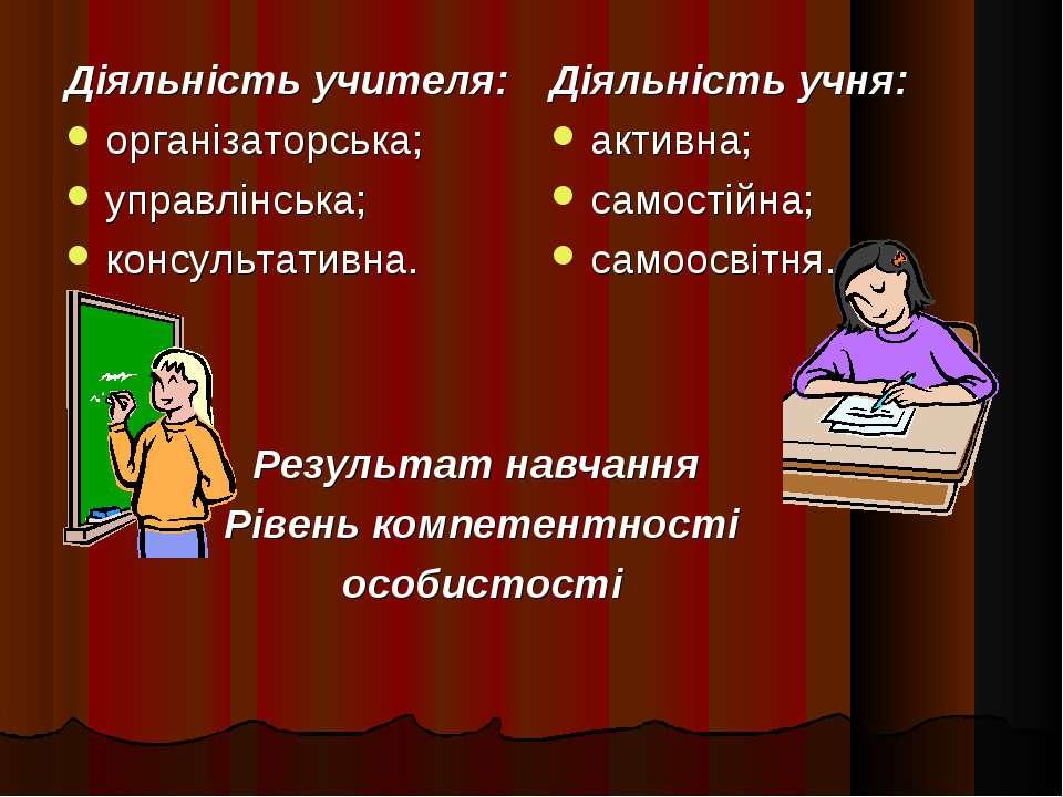 Діяльність учня: активна; самостійна; самоосвітня. Результат навчання Рівень ...