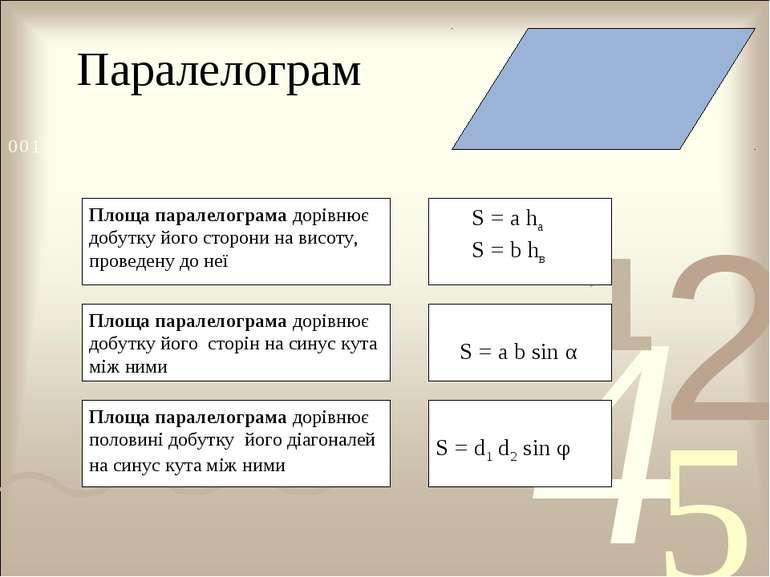 Паралелограм