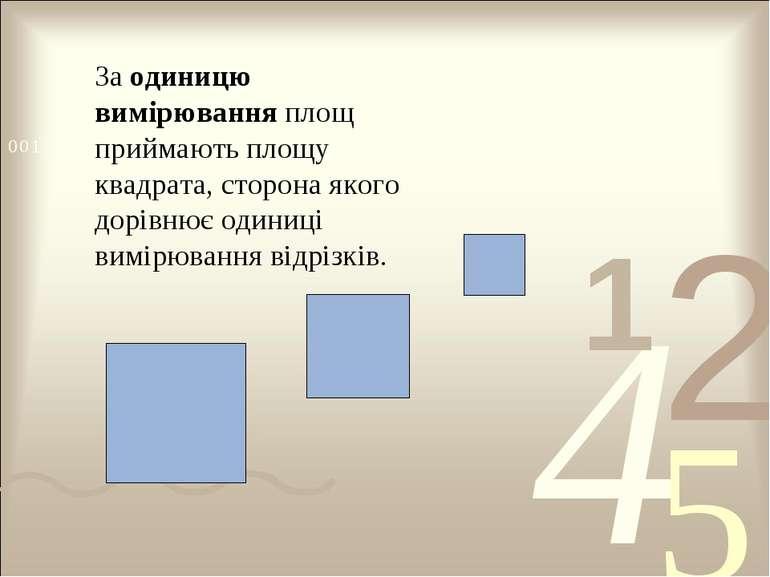 За одиницю вимірювання площ приймають площу квадрата, сторона якого дорівнює ...