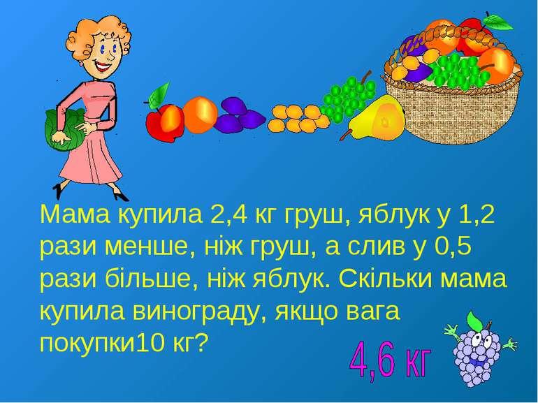 Мама купила 2,4 кг груш, яблук у 1,2 рази менше, ніж груш, а слив у 0,5 рази ...