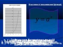 Властивості показникової функції. Область визначення D(f)=R. 2. Область значе...