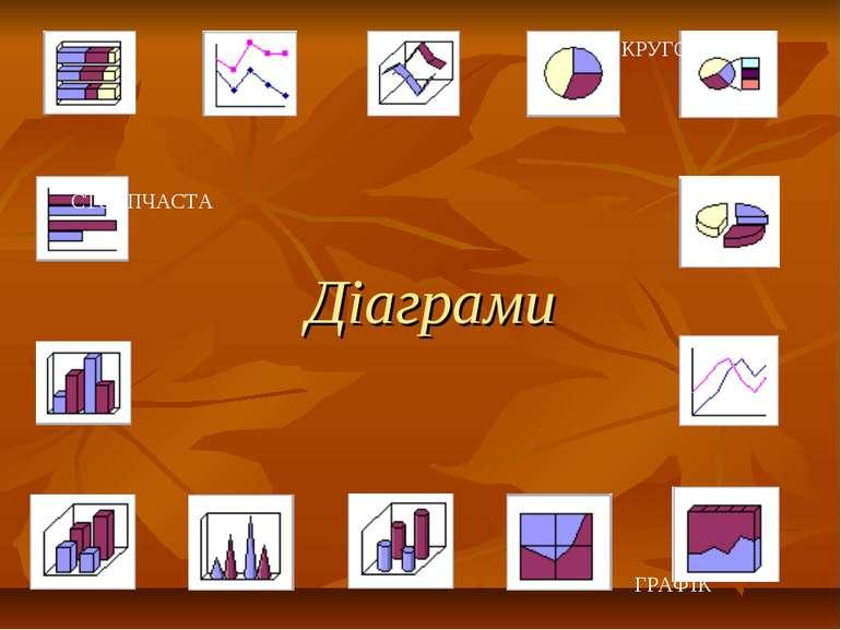 Діаграми СТОВПЧАСТА КРУГОВА ГРАФІК