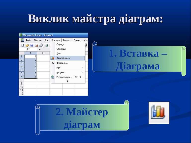 Виклик майстра діаграм: 1. Вставка – Діаграма 2. Майстер діаграм