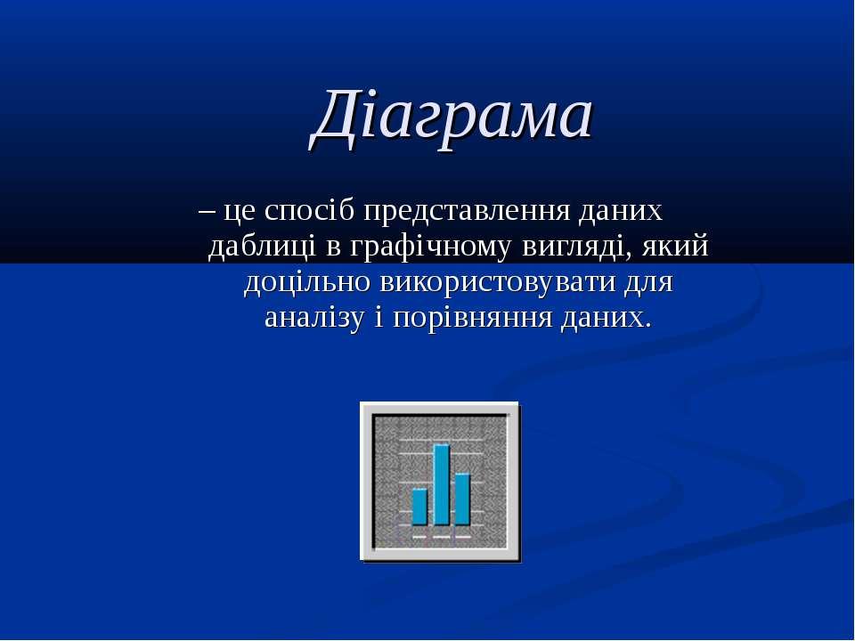 Діаграма – це спосіб представлення даних даблиці в графічному вигляді, який д...