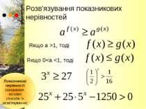 Розв'язування показникових нерівностей Показникові нерівності (означення, осн...
