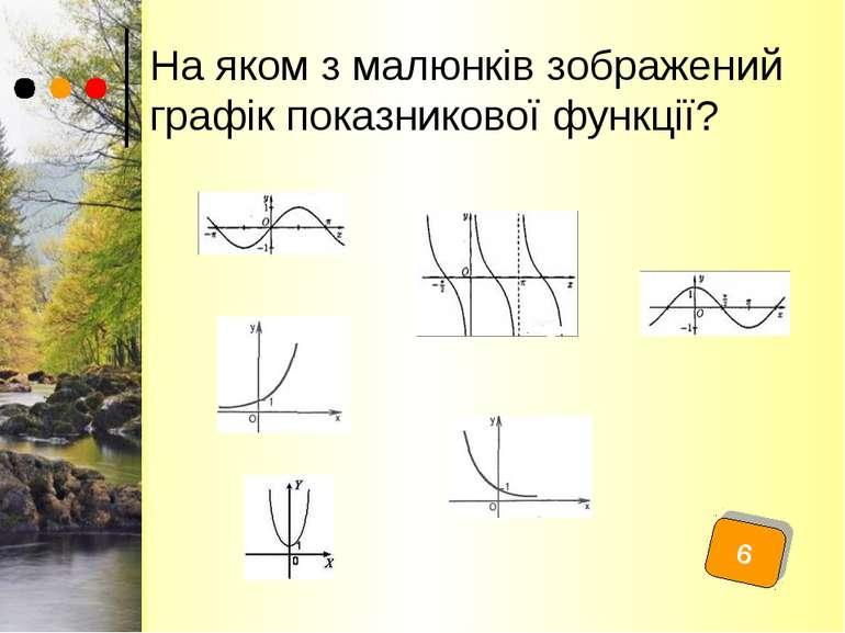 На яком з малюнків зображений графік показникової функції? 6