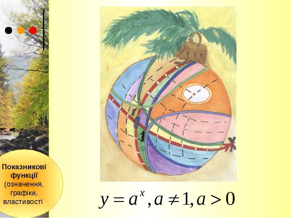 Показникові функції (означення, графіки, властивості