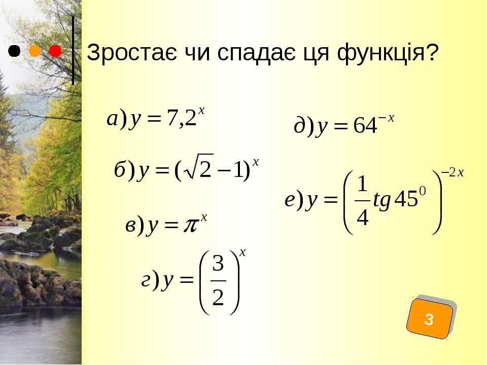 Зростає чи спадає ця функція? 3