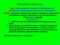 ПРАКТИЧНА РАБОТА №3 Тема: Опрацювання табличної інформації за допомогою вбудо...