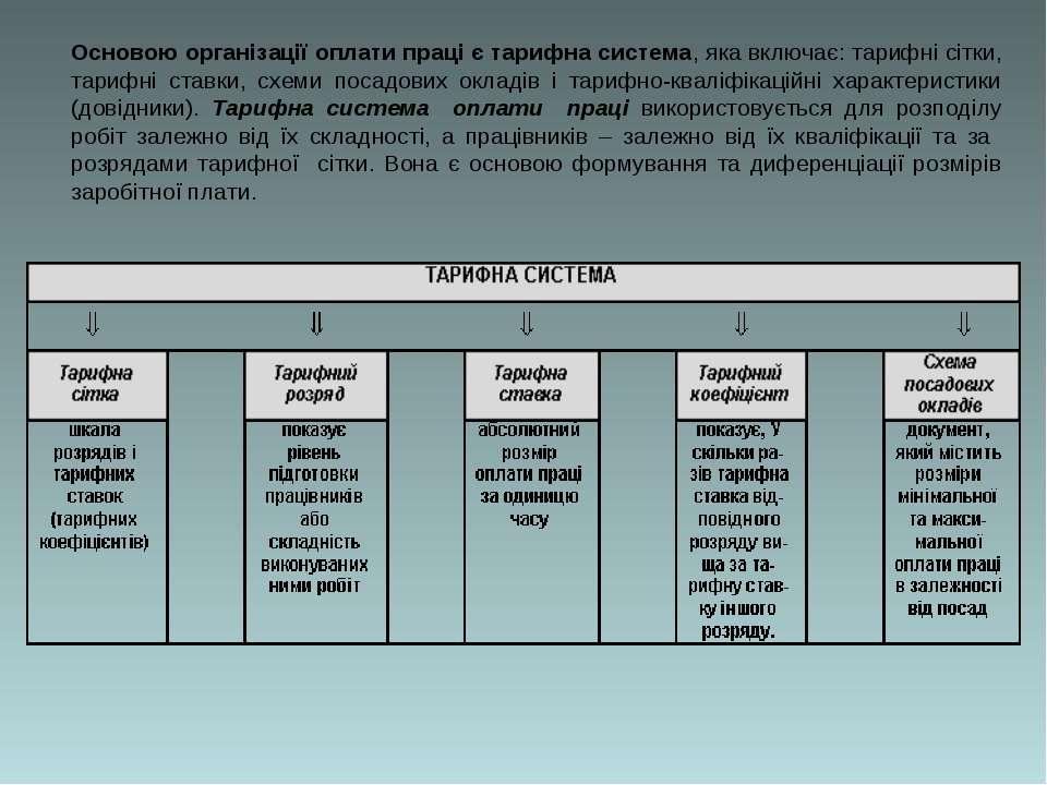 Основою організації оплати праці є тарифна система, яка включає: тарифні сітк...