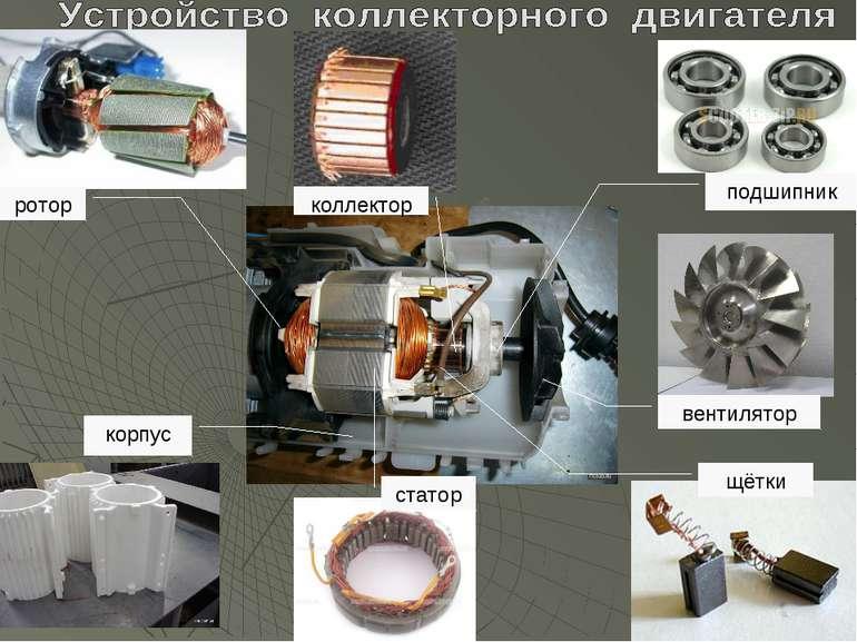 ротор коллектор подшипник вентилятор щётки корпус статор
