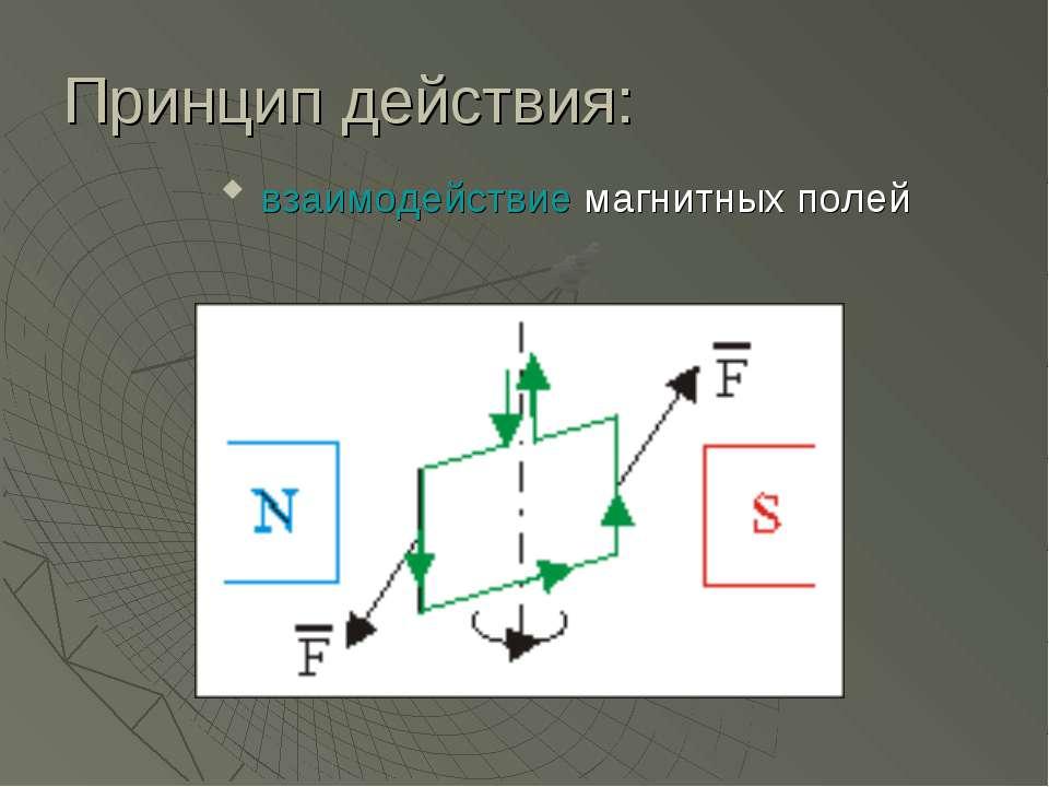 Принцип действия: взаимодействие магнитных полей