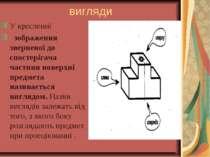 вигляди У кресленні зображення зверненої до спостерігача частини поверхні пр...