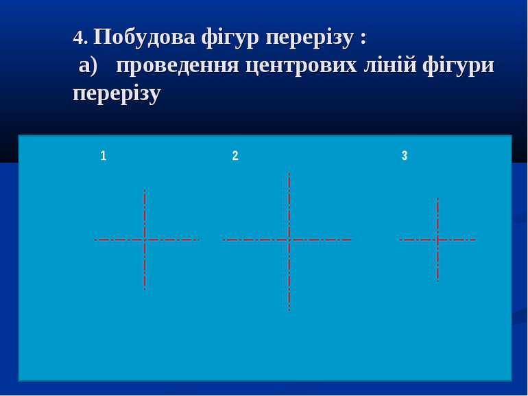 4. Побудова фігур перерізу : а) проведення центрових ліній фігури перерізу 1 2 3