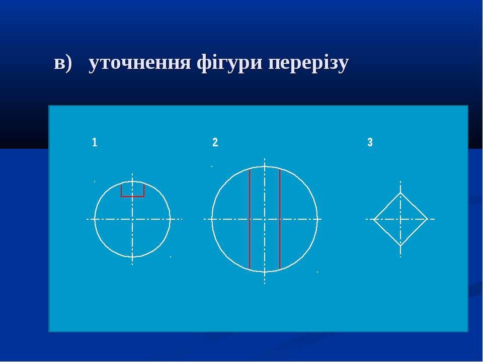 в) уточнення фігури перерізу 1 2 3