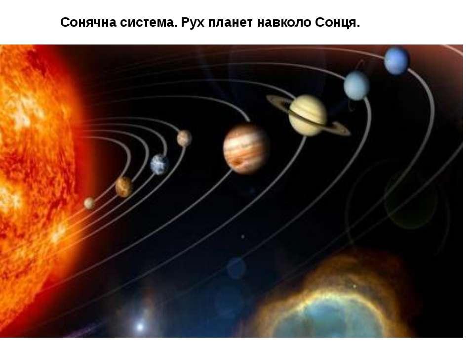 Сонячна система. Рух планет навколо Сонця.