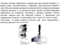 Різальна частина спірального свердла має дві різальні кромки 1 у формі клина....