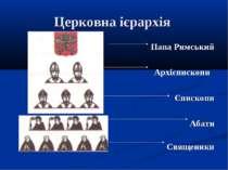Церковна ієрархія Папа Римський Архієпископи Єпископи Абати Священики