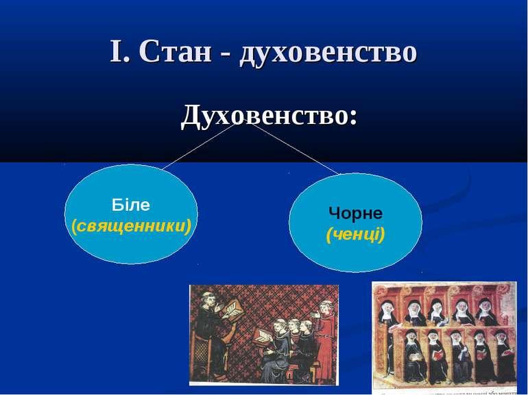 І. Стан - духовенство Духовенство: Біле (священники) Чорне (ченці)