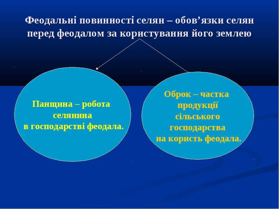 Феодальні повинності селян – обов'язки селян перед феодалом за користування й...