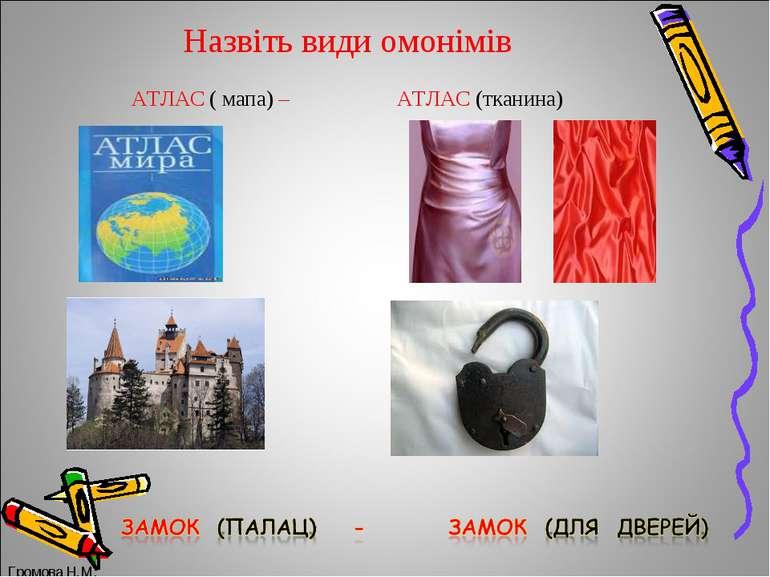 Назвіть види омонімів АТЛАС ( мапа) – АТЛАС (тканина) Громова Н.М. Громова Н.М.