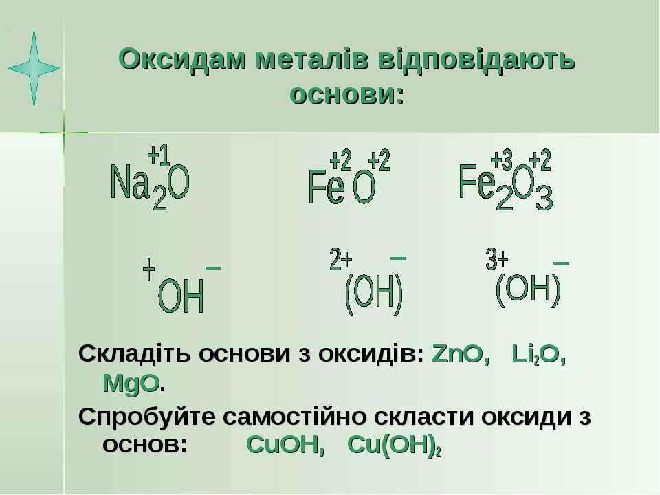 Оксидам металів відповідають основи: Складіть основи з оксидів: ZnO, Li2O, Mg...
