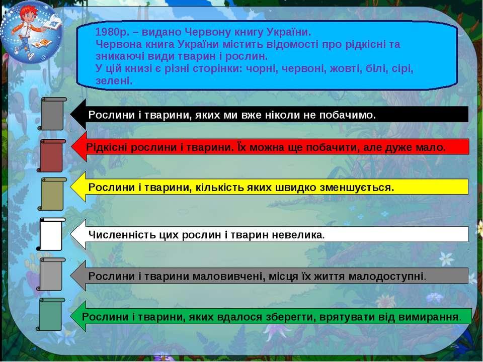 1980р. – видано Червону книгу України. Червона книга України містить відомост...