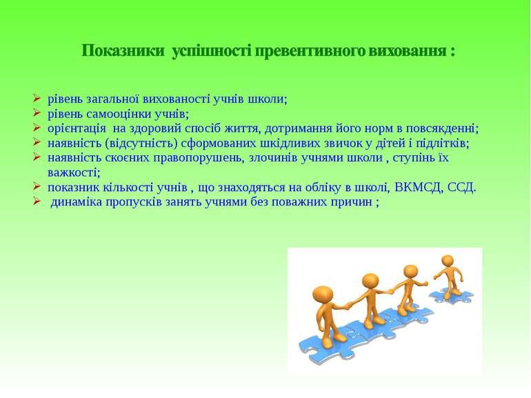 рівень загальної вихованості учнів школи; рівень самооцінки учнів; орієнтація...