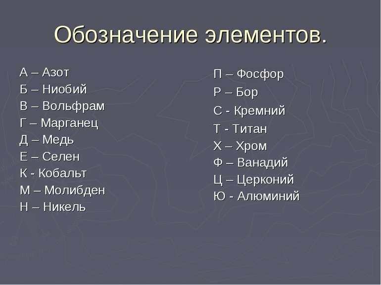 Обозначение элементов. А – Азот Б – Ниобий В – Вольфрам Г – Марганец Д – Медь...