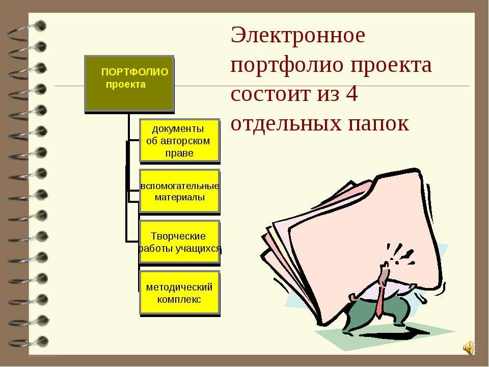Электронное портфолио проекта состоит из 4 отдельных папок