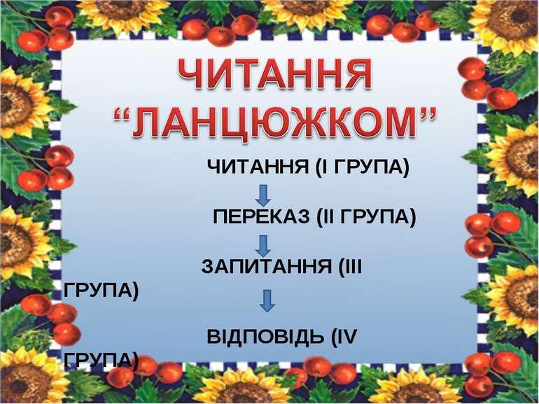 ЧИТАННЯ (I ГРУПА) ПЕРЕКАЗ (II ГРУПА) ЗАПИТАННЯ (III ГРУПА) ВІДПОВІДЬ (IV ГРУПА)