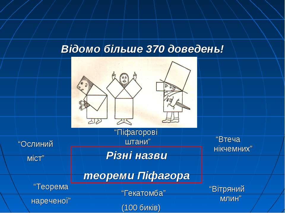 """Відомо більше 370 доведень! Різні назви теореми Піфагора """"Ослиний міст"""" """"Теор..."""